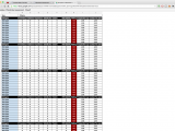 Clothing Inventory Spreadsheet and Wardrobe assessment I Built A Spreadsheet to Help You Take